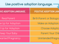 Using Positive Adoption Language