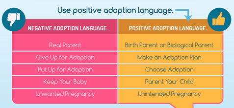 positive adoption language