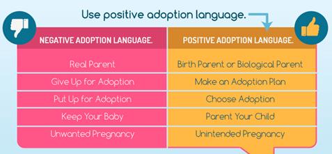 positive adoption language